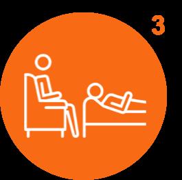 Fachbehandlung  - Psychotherapeutisch  - Psychiatrisch  - Schlafmedizinisch